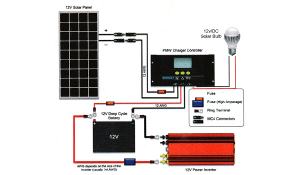 Solar 12V DC light system