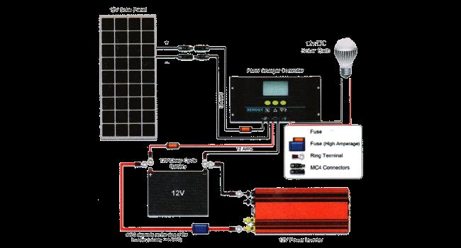 Solar 12V DC light system