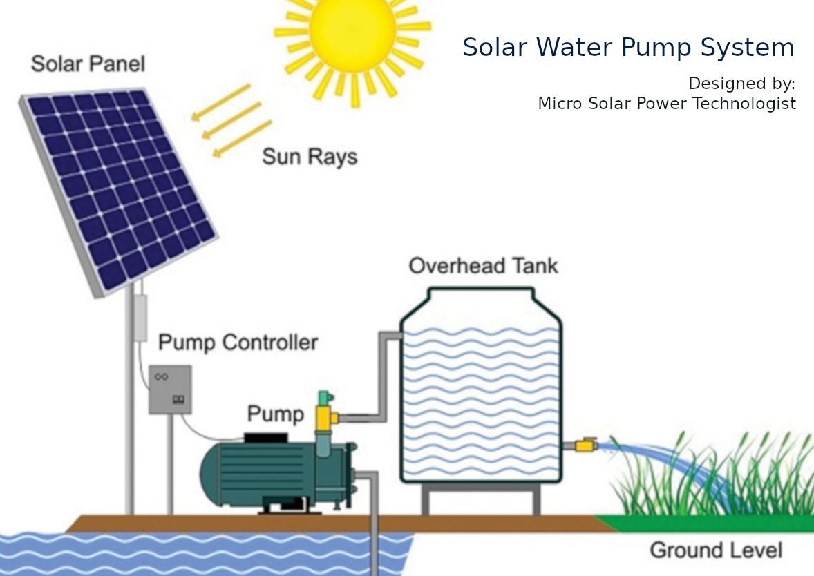 Solar water pump system, Sri Lanka