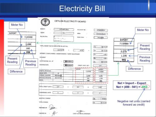 The Electricity Bill Explained