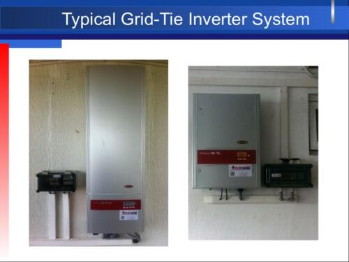 Typical Grid-Tie Inverter System